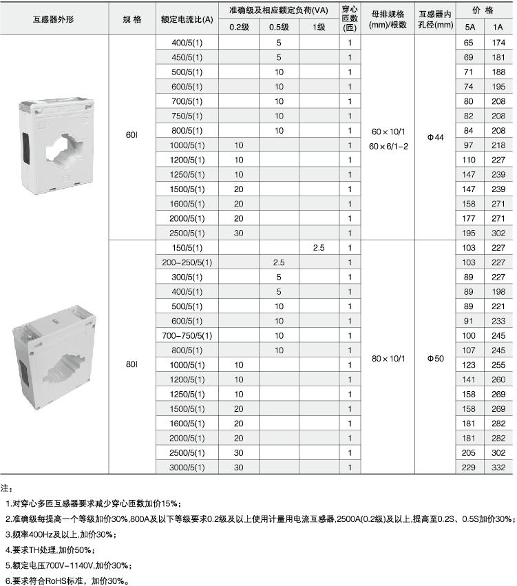 安科瑞,测量型电流互感器,AKH-0.66-40I,额定电流比10-75/5A示例图30