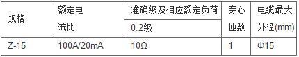 安科瑞,测量型电流互感器,AKH-0.66-40I,额定电流比10-75/5A示例图9