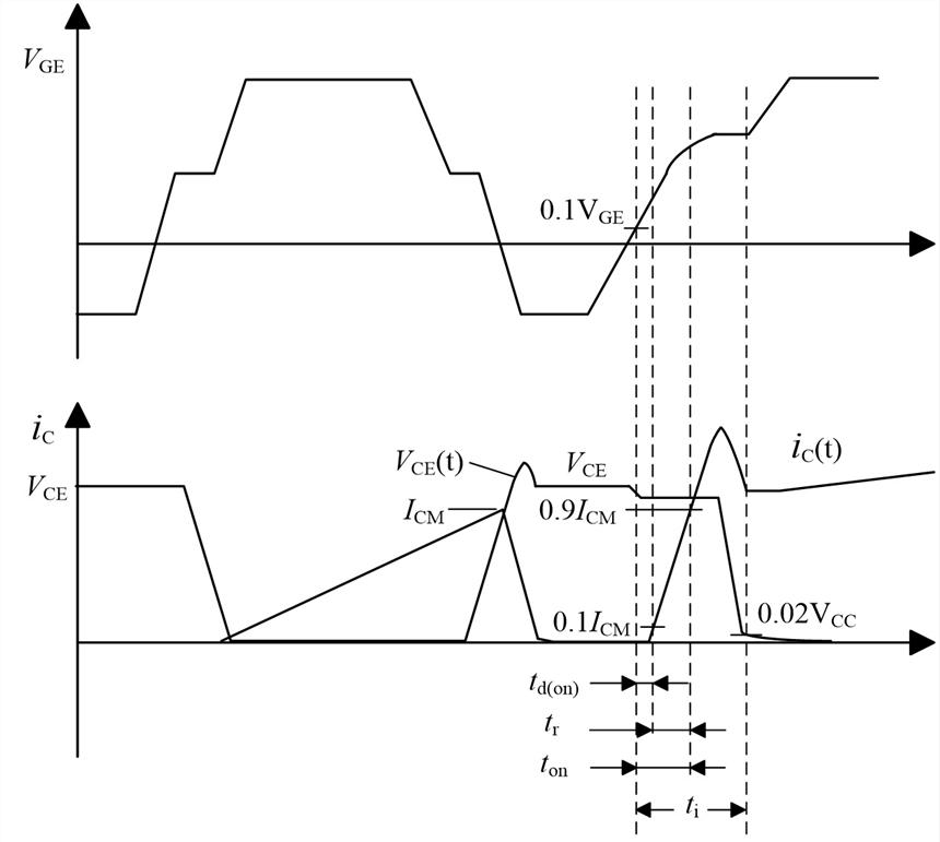 IGBT动态参数测试仪 华科智源 HUSTEC-2015 IGBT测试仪测试IGBT开关特性,反向恢复特性,栅电荷示例图3