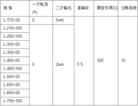 安科瑞AKH-0.66L-45剩余电流互感器,量大从优示例图3