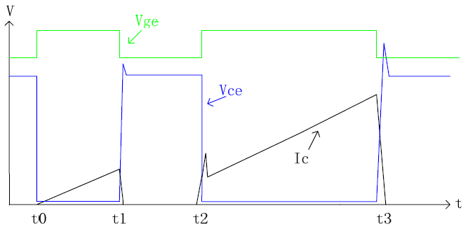 IGBT动态参数测试仪-华科智源 HUSTEC-2015 IGBT双脉冲测试系统示例图2
