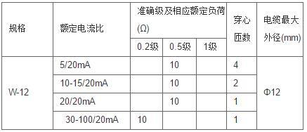安科瑞,测量型电流互感器,AKH-0.66-40I,额定电流比10-75/5A示例图13