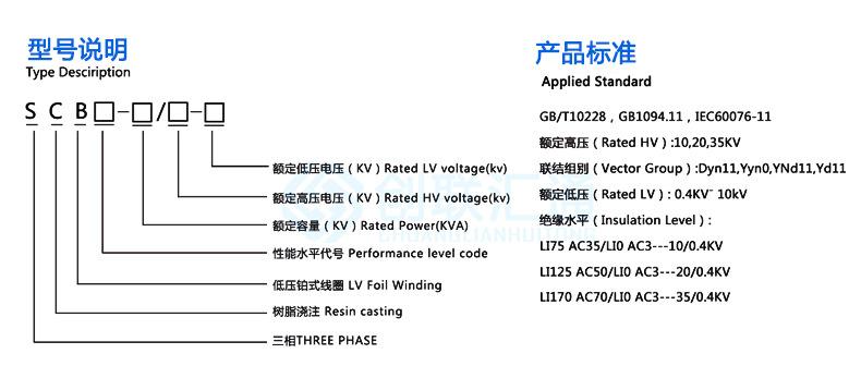 1000kva干式变压器scb10 三相全铜线圈防火质保3年厂家直销货到付款示例图8