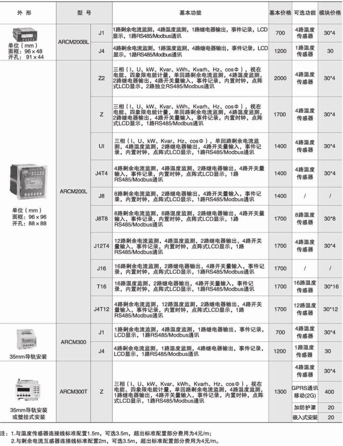 安科瑞ARCM200L剩余电流式电气火灾监控装置,量大从优示例图9