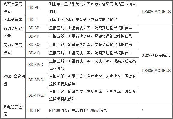 安科瑞BD-3I3电力变送器,厂家直销示例图3