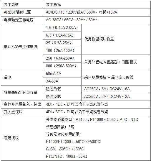 安科瑞ARD3系列智能电动机保护器示例图2