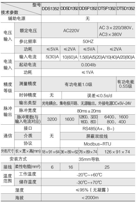 安科瑞DDSD1352导轨式安装电能计量表示例图1