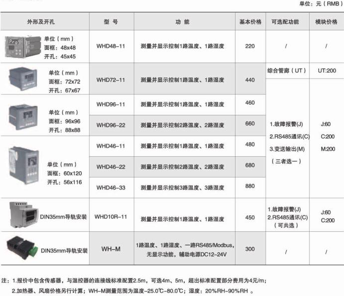 安科瑞WHD48-11温湿度控制器示例图12