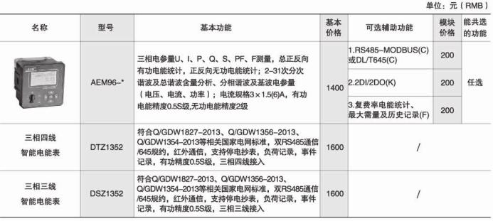 安科瑞AEM96嵌入式安装电能计量表示例图5