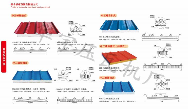 华宇全自动复合板机 岩棉夹心板生产设备 180mm胶轴岩棉机 彩钢复合板生产线示例图5