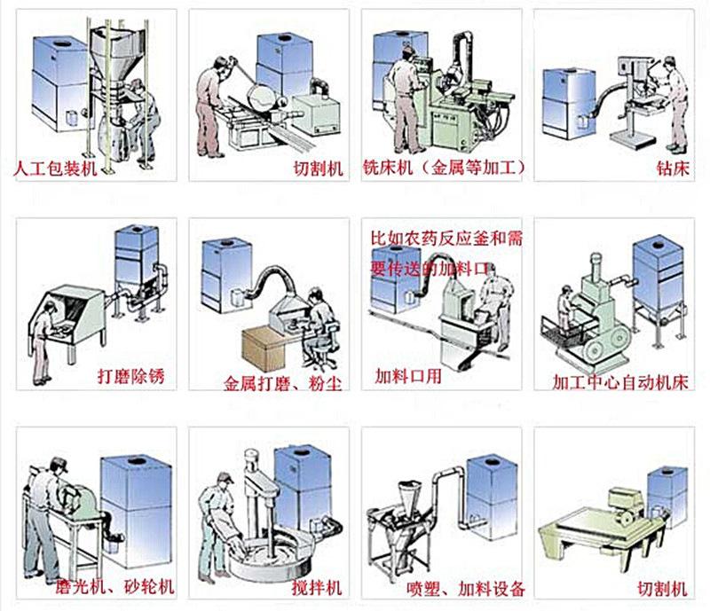 磨床粉尘集尘器 抛光打磨集尘机  车间扬尘吸尘器 漂浮粉尘除尘器示例图6