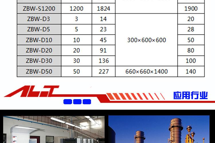 安博特直销高精度交流稳压器TNS-30KVA 40KVA 50KVA三相稳压器示例图26