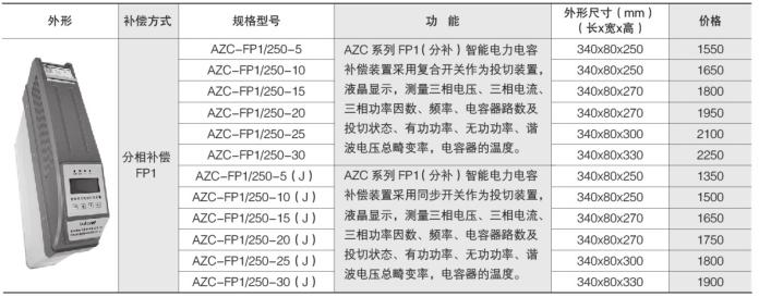 安科瑞AZC-SI智能电力电容补偿装置示例图8
