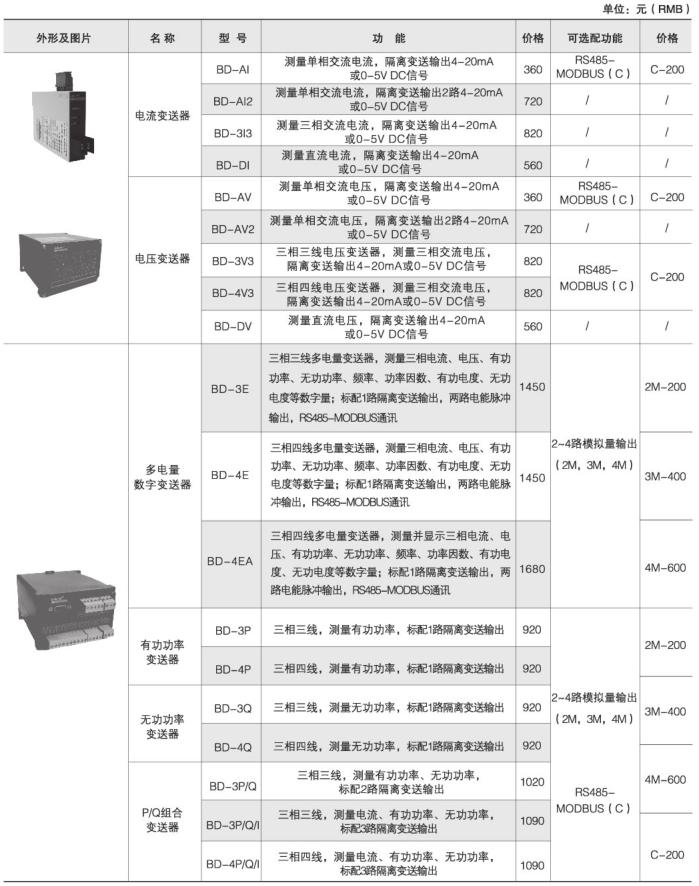 安科瑞BD-3I3电力变送器,厂家直销示例图8