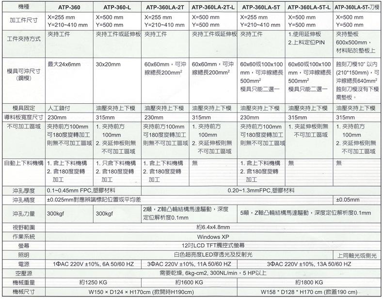 東莞市長安光誠機械加工廠-內頁_07