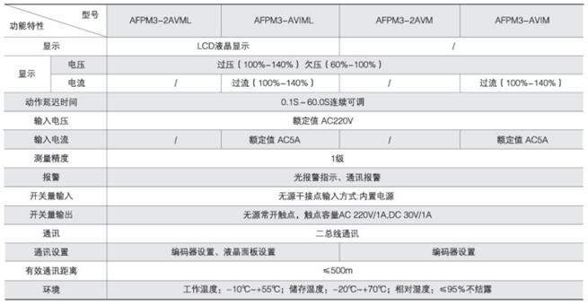 安科瑞AFPM3系列消防设备电源监控主模块,厂家直销示例图1