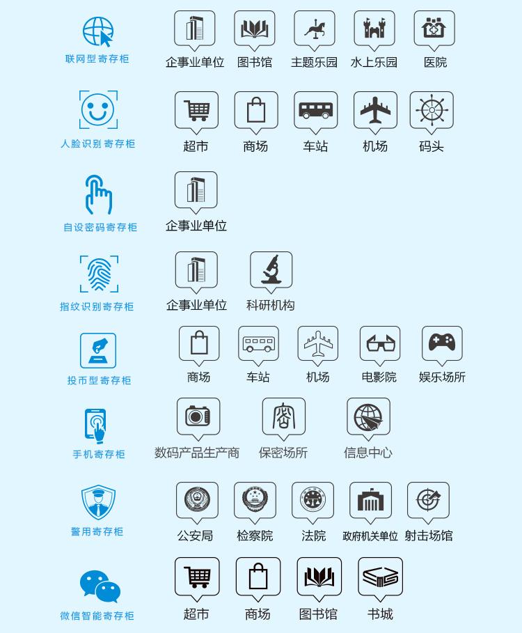 厂家直销 刷卡更衣柜 批发直销 包运输安装 支持储物柜定制示例图12