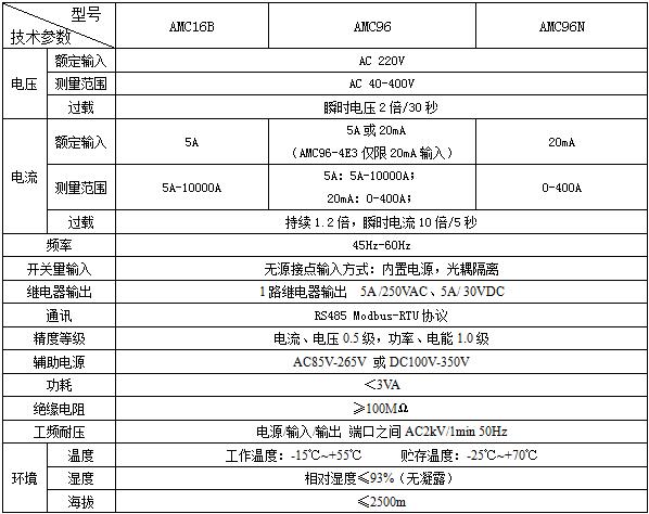 安科瑞AMC16Z-KA(D)多回路监控装置,量大从优示例图1