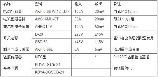 安科瑞AMC16Z-KA(D)多回路监控装置,量大从优示例图7