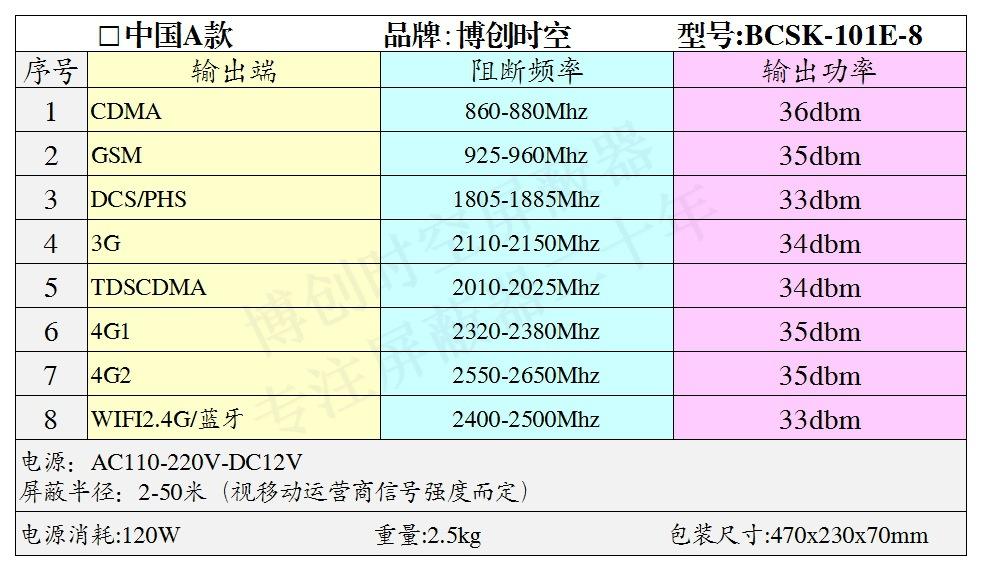 考场手机信号屏蔽器|学校考试屏蔽器|NZ880型内置手机信号屏蔽器示例图13