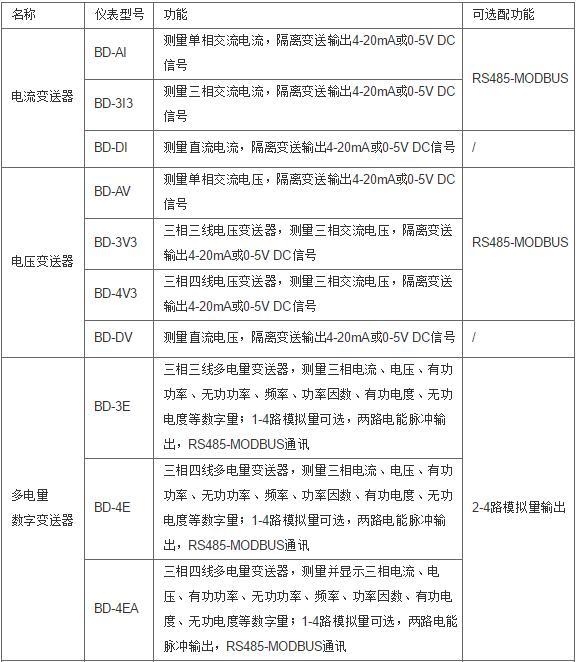 安科瑞BD-3I3电力变送器,厂家直销示例图2