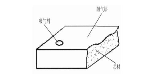 STP真空绝热保温板 依利真空保温板 保温板STP 真空绝热保温板示例图7