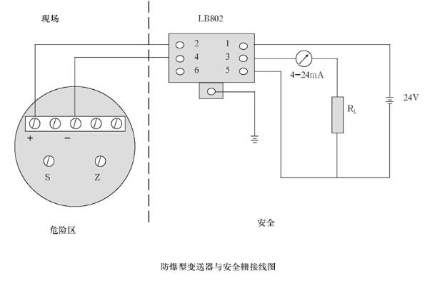 扩散硅压力变送器示例图5
