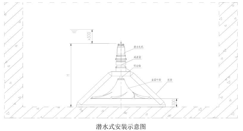直径500双曲面搅拌机 桨式搅拌机 多曲面搅拌机示例图2
