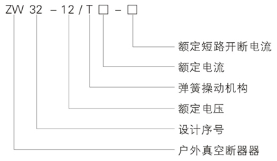 <strong><strong><strong>ZW32-12型真空断路器</strong></strong></strong>示例图1