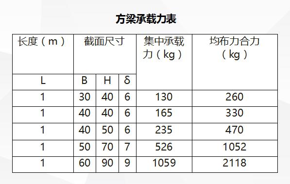 碳化硅方梁 節能框架方梁 山東尚美 反應燒結碳化硅方梁示例圖4