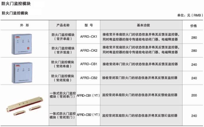 安科瑞AFRD-CK防火门监控模块,量大从优示例图14