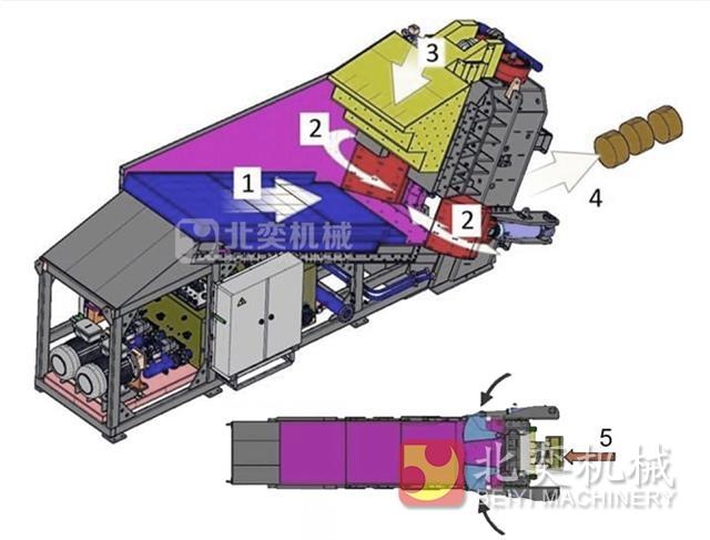 龙门剪切机结构