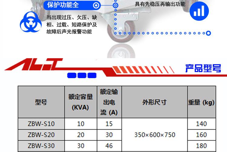安博特直销高精度交流稳压器TNS-30KVA 40KVA 50KVA三相稳压器示例图24