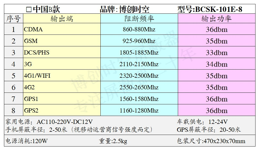 考场手机信号屏蔽器|学校考试屏蔽器|NZ880型内置手机信号屏蔽器示例图14
