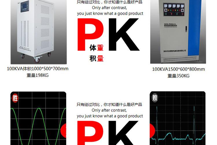 安博特直销高精度交流稳压器TNS-30KVA 40KVA 50KVA三相稳压器示例图20