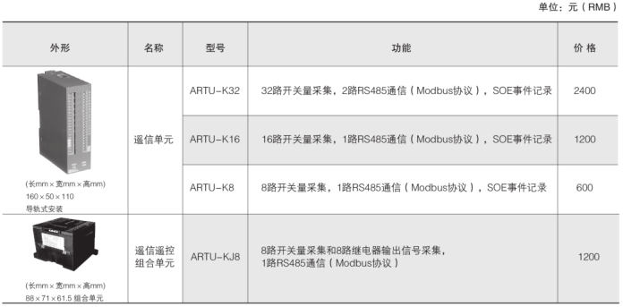 安科瑞ARTU-K32/16/8遥信单元示例图3