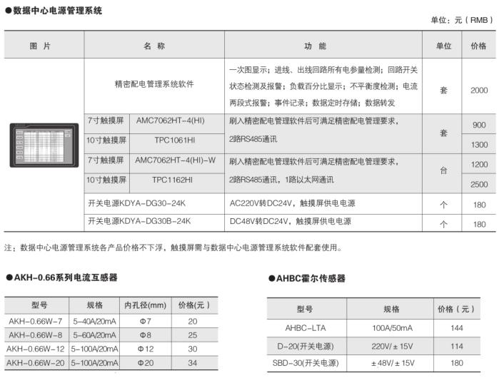 安科瑞AMC16Z-KA(D)多回路监控装置,量大从优示例图19