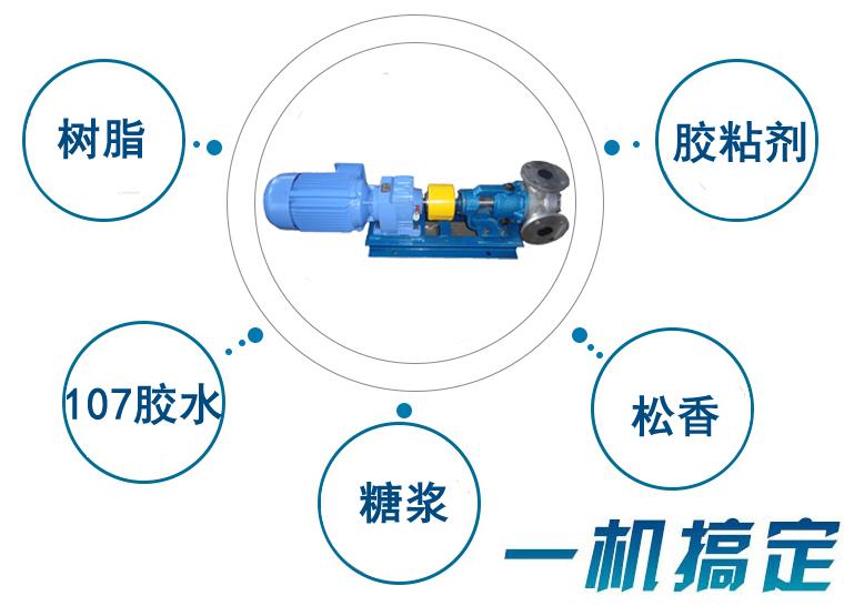 NYP不锈钢高粘度泵适用行业
