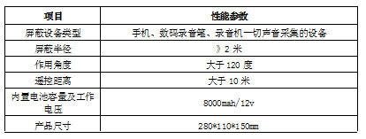 公安录音屏蔽器,防录音设备,防录音, 防录音屏蔽器. 厂家直销示例图6