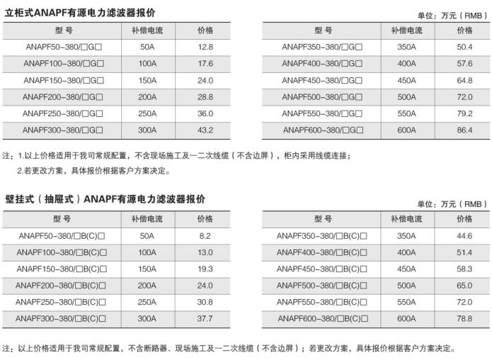 安科瑞ANAPF立柜式有源电力滤波器示例图4