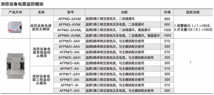 安科瑞AFPM3系列消防设备电源监控主模块,厂家直销示例图8