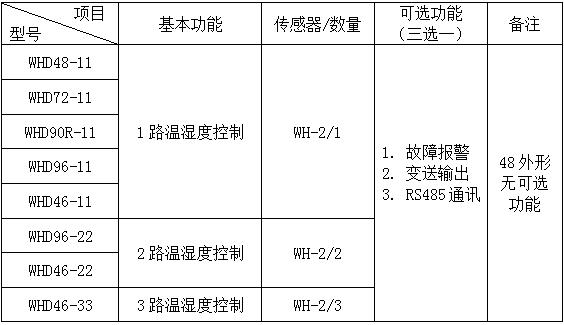 安科瑞WHD48-11温湿度控制器示例图4