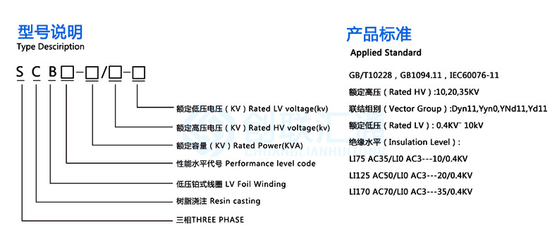 SCB10-1600kva防爆变压器 室内用厂家直销scb10干式变压器 售后有保障-创联汇通示例图8