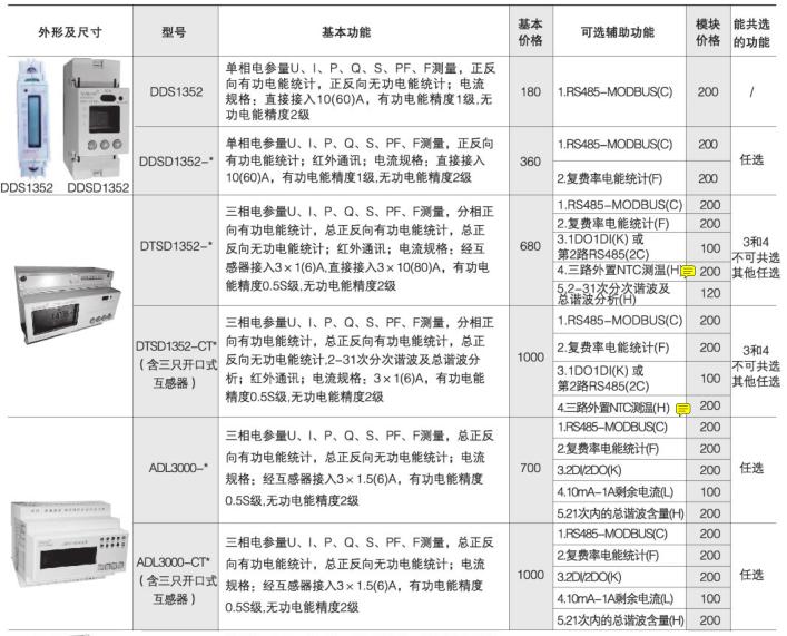安科瑞DDSD1352导轨式安装电能计量表示例图5