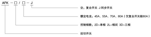 安科瑞AFK系列复合开关示例图1