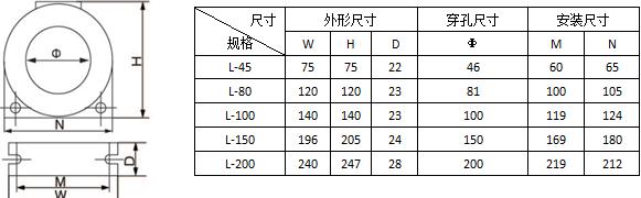 安科瑞AKH-0.66L-45剩余电流互感器,量大从优示例图8