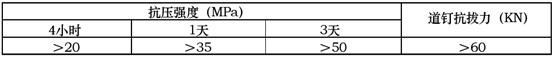 铁路轨枕螺旋道钉锚固剂 干粉型道钉锚固剂价格 北京瑞晟特道钉锚固剂厂家示例图4
