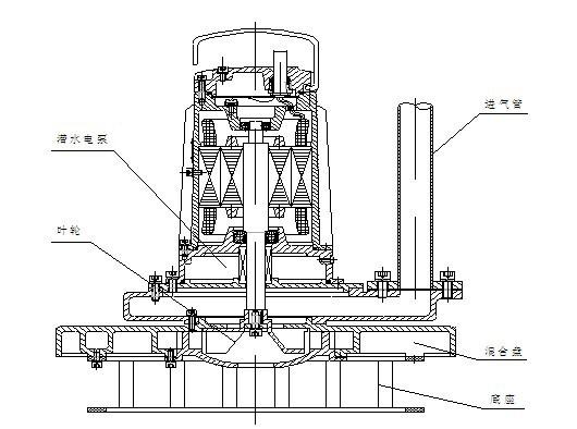 氧化池潜水离心曝气机价格QXB-3.0kw示例图4