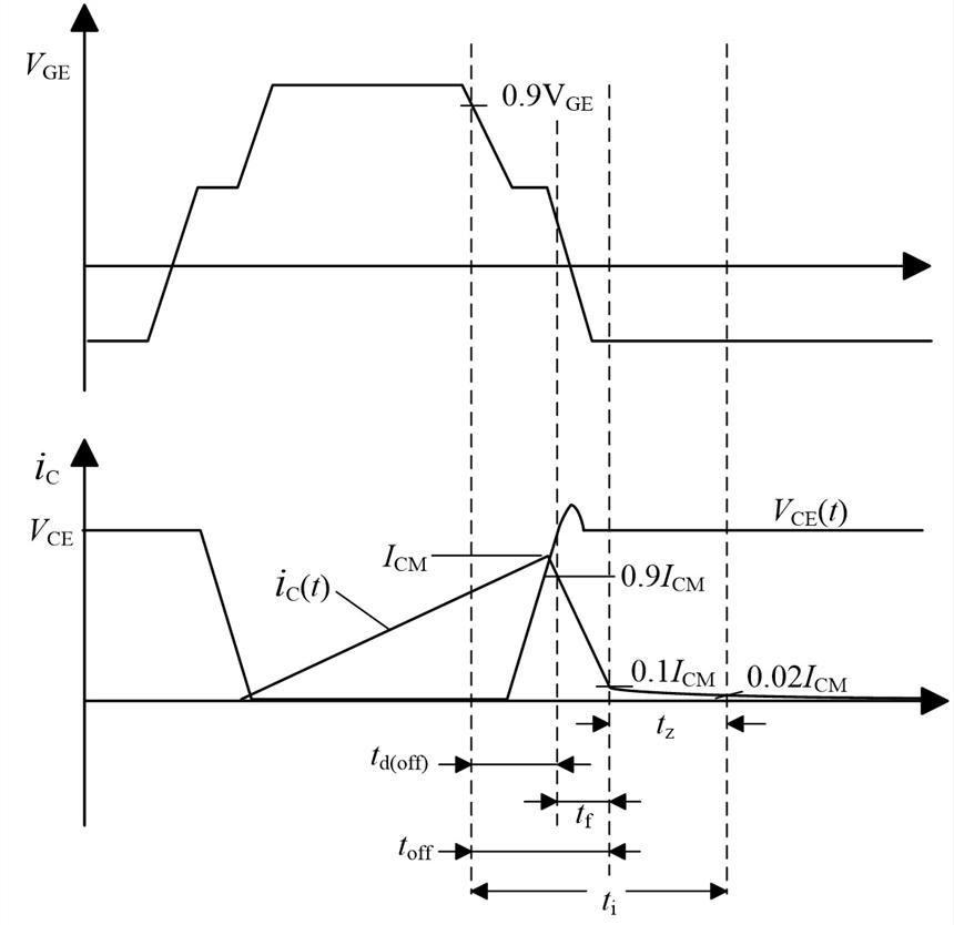 IGBT动态参数测试仪 华科智源 HUSTEC-2015 IGBT测试仪测试IGBT开关特性,反向恢复特性,栅电荷示例图4