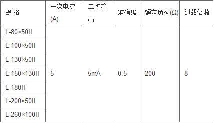 安科瑞AKH-0.66L-45剩余电流互感器,量大从优示例图2
